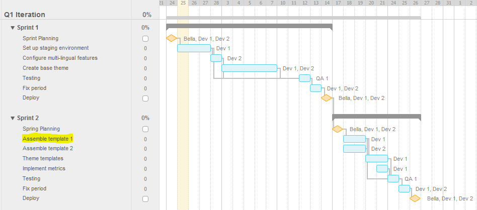 Agile project management approach with gantt charts teamgantt its crucial to have a gantt tool that is flexible and super easy to make these changes on the fly teamgantt is a pleasure to work with ccuart Choice Image