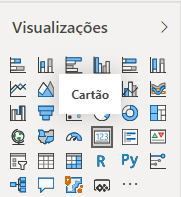 Visualizações do Power BI