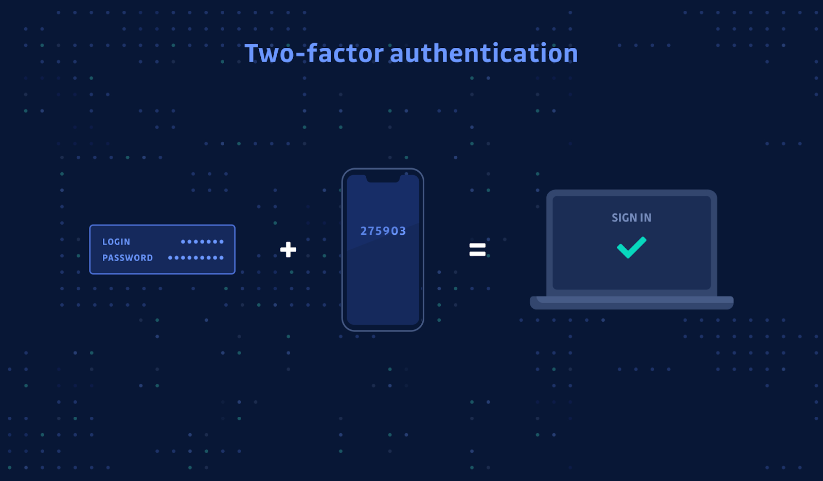 Two-Factor Authentication Interception