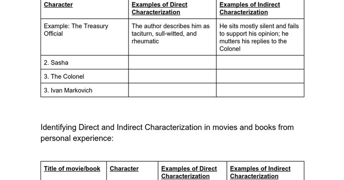 Direct Indirect Characterization A Problem Google Docs