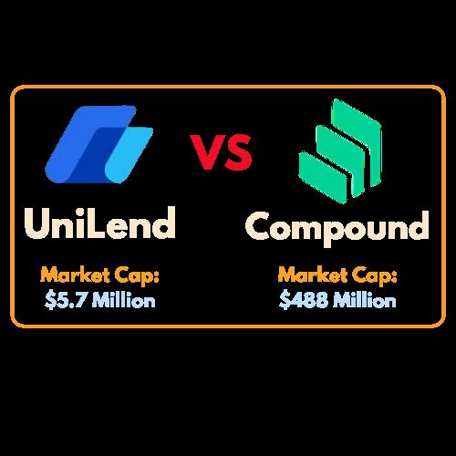 UniLend vs Compound