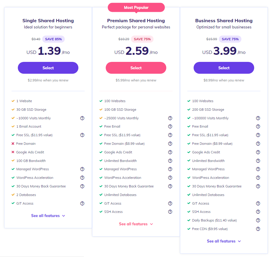 Best Unlimited Web Hosting Plans- Get Upto 80% Off On Hosting