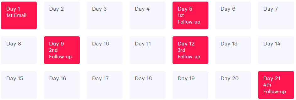 email follow-up schedule example