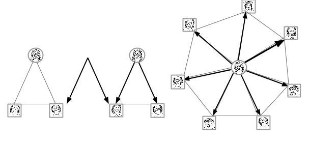 Estructura organizacional jerárquica - centralizada.jpg