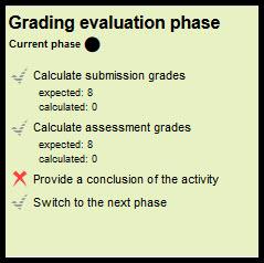 grading evaluation phase.jpg