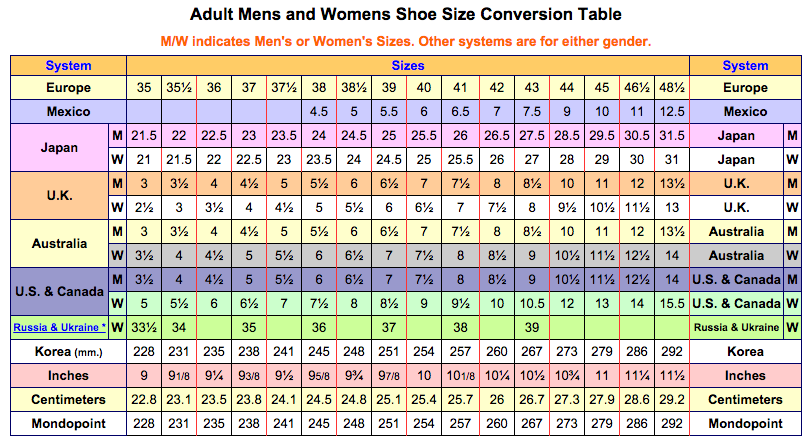 Kr  Shoe Size Conversion