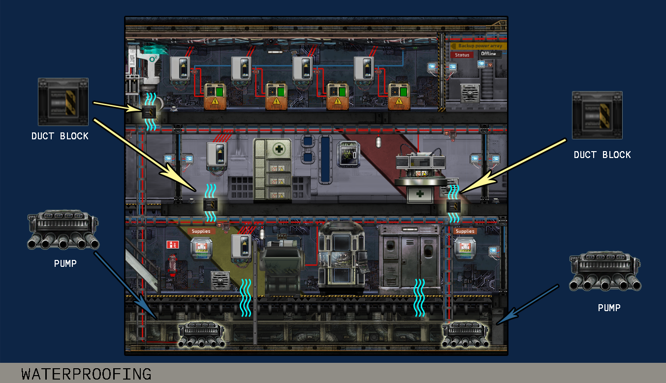 Official submarine builder's manual – Barotrauma