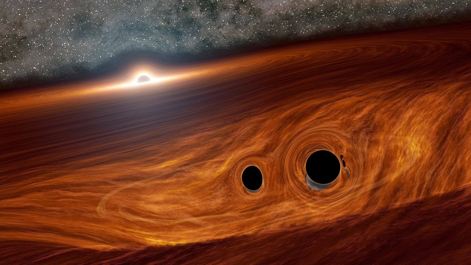 Two black holes are embedded in a large dense disk around an AGN. A third, supermassive black hole is at the center of the AGN disk.