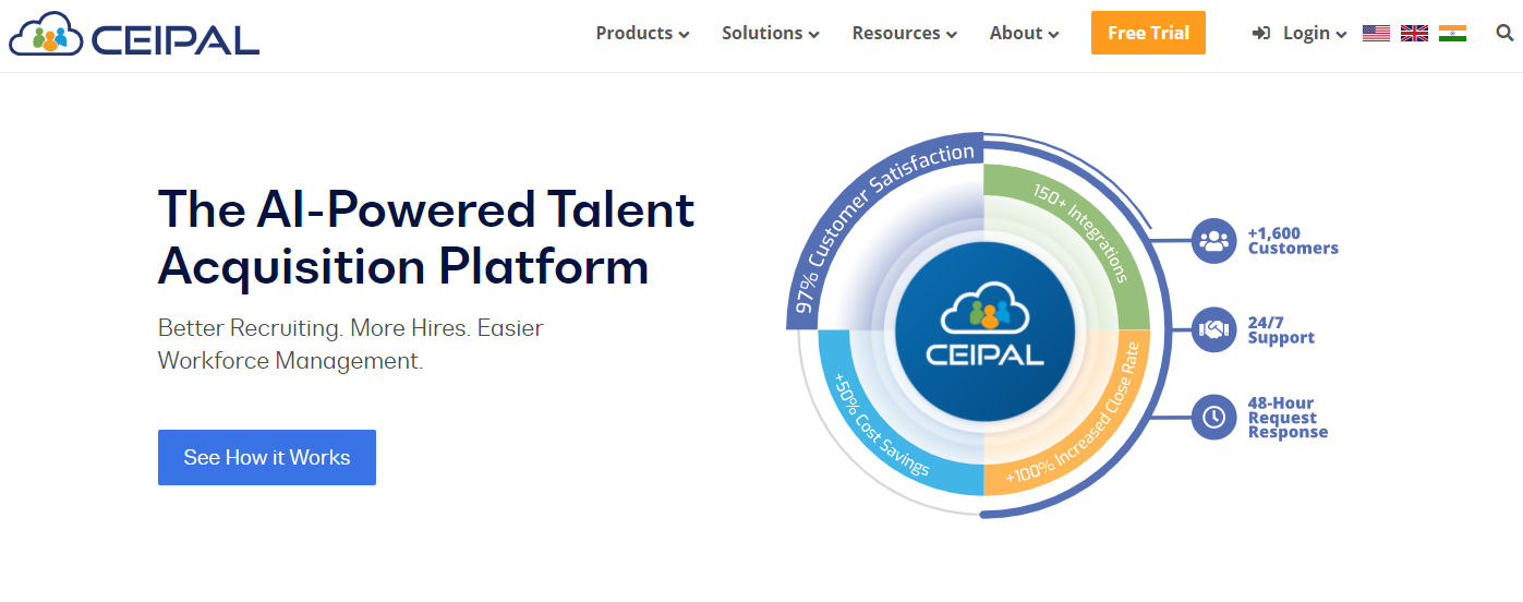 Application Tracking Software - Ceipal