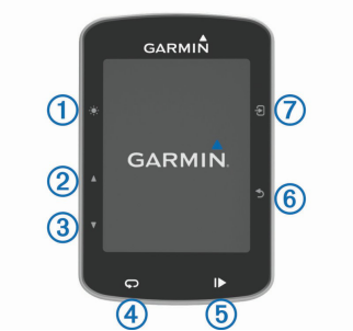 Turning on the Garmin Edge 520