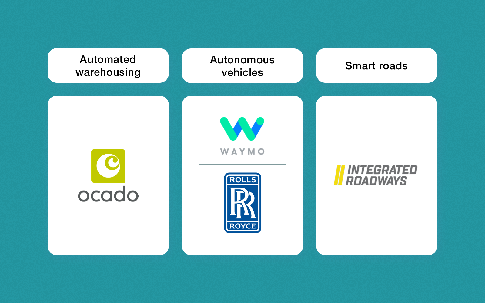 Artificial Intelligence in the Logistics Industry: Use Cases and Examples 44