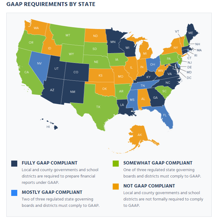 nonprofit-accounting-gaap-states