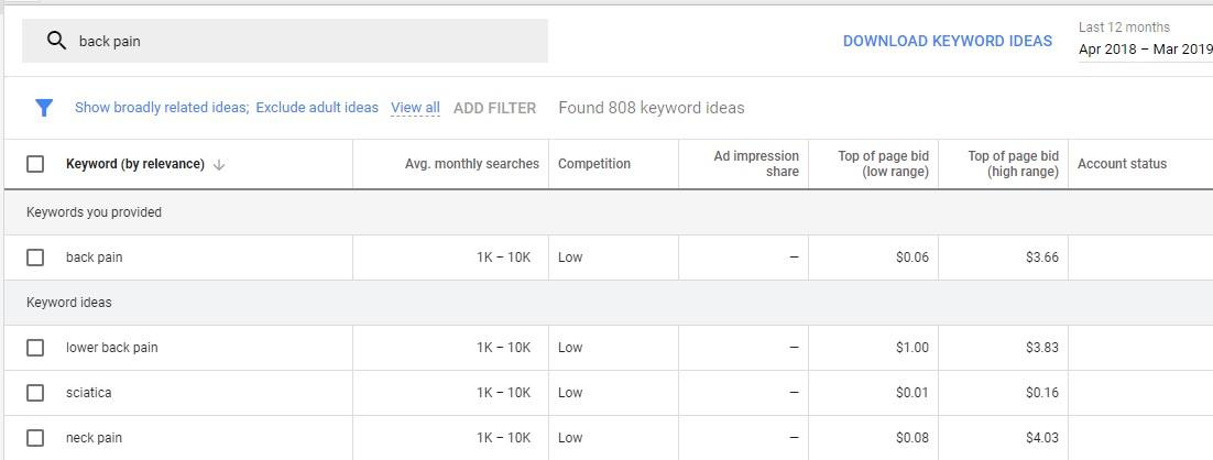How To Find A Niche Market For Your Website [Step-By-Step Guide] 2