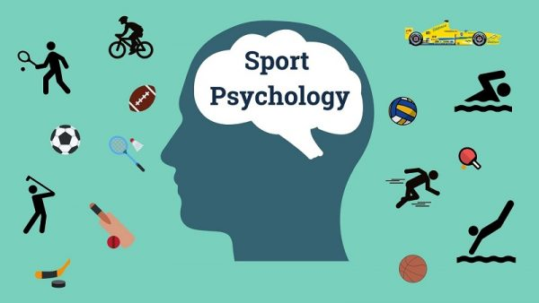 What is Sports Psychology? (A complete guide)