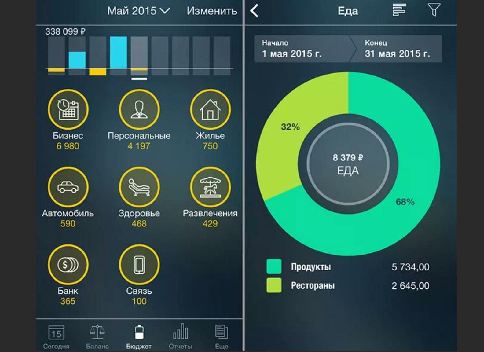 мобильные приложения для учета и оптимизации расходов