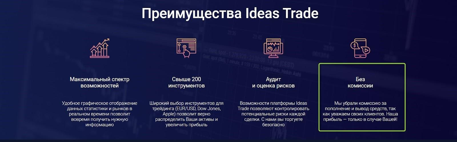 Ideas Trade: отзывы о конторе, разбор торговых условий