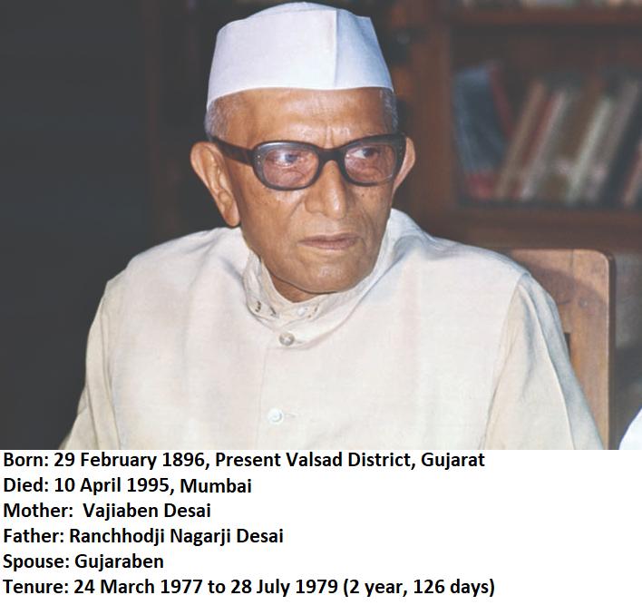 मोरारजी देसाई छवि
