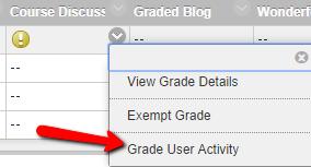 Grade User Activity