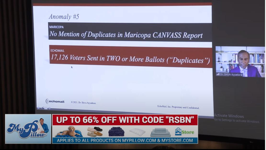 BREAKING: AZ Maricopa Election Audit Affirms Biden Win, Various Irregularities Alleged 2