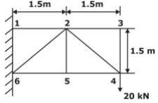 pin joint truss