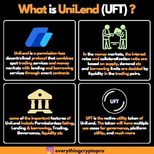 Quick Summary of UniLend