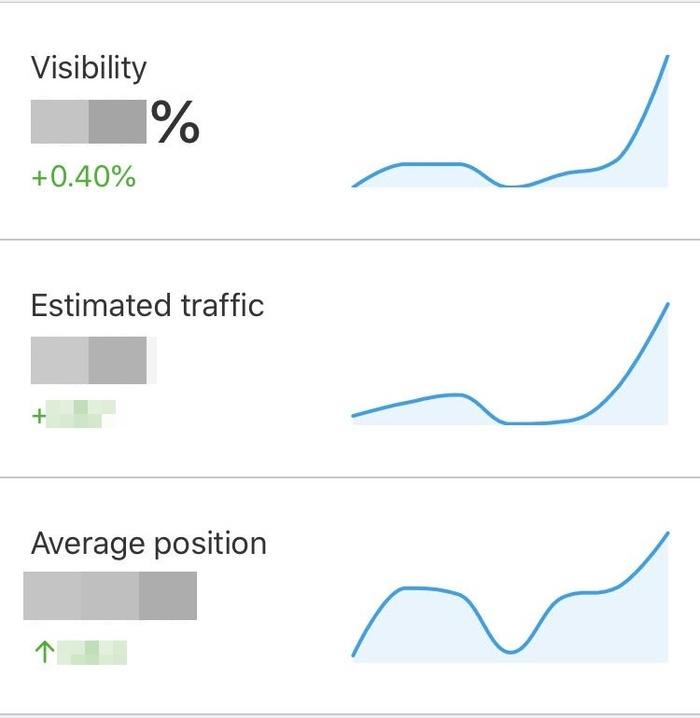 Interlinking results