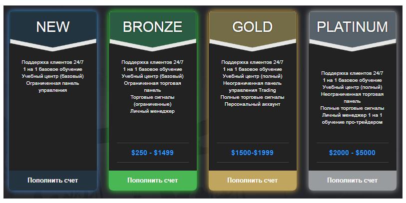 обзор брокера-мошенника Grand Trade 3