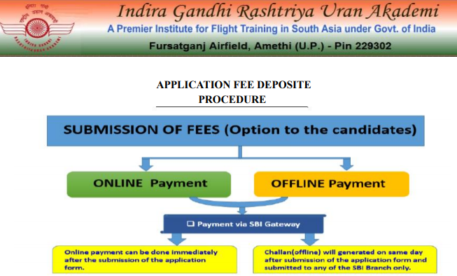 IGRUA 2021 Application Fee Payment Mode