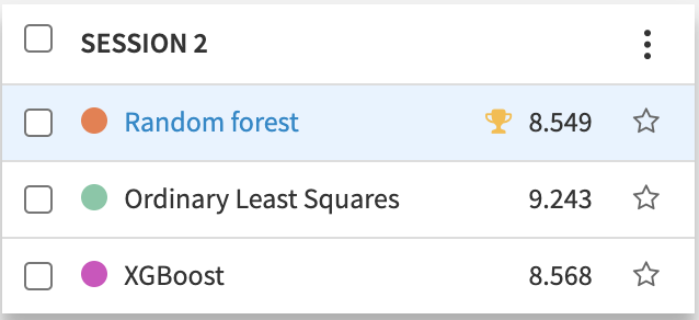 random forest in Dataiku