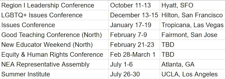List of conferences from www.ctago.org including title, dates, and location