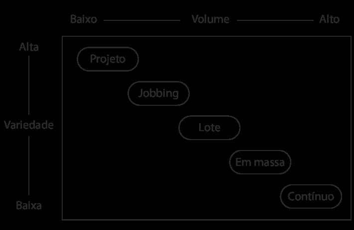 Matriz volume-variedade
