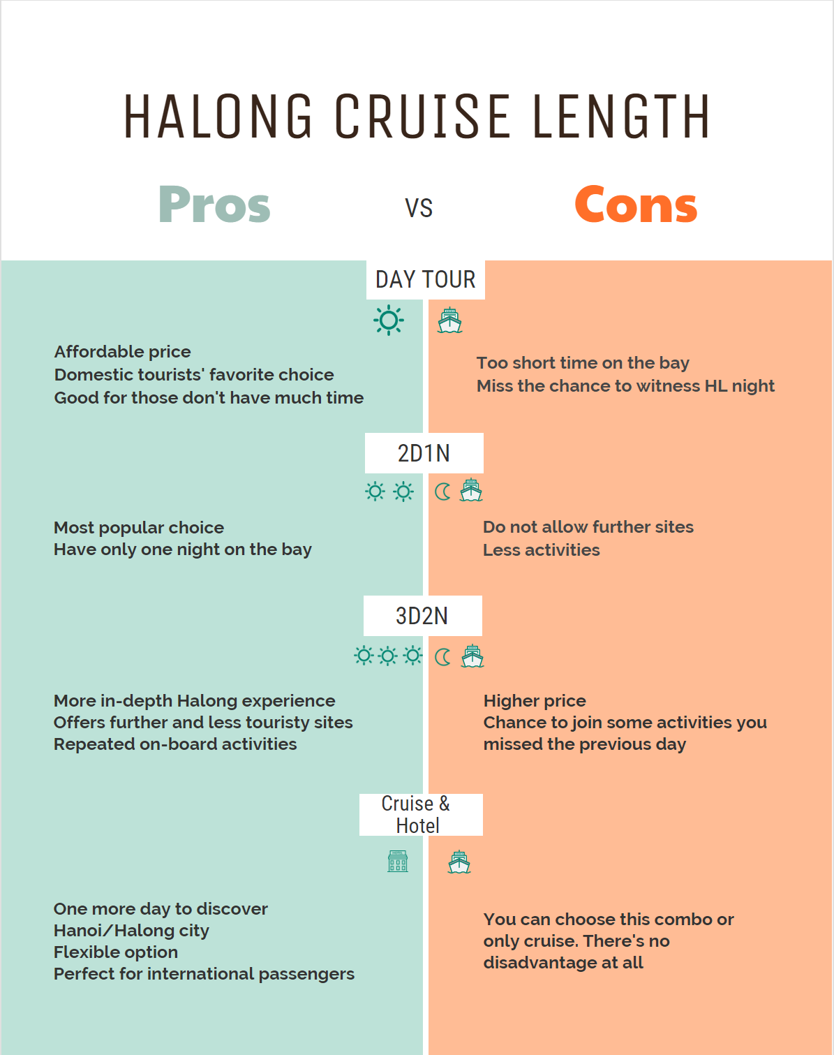 Halong length of cruise.png