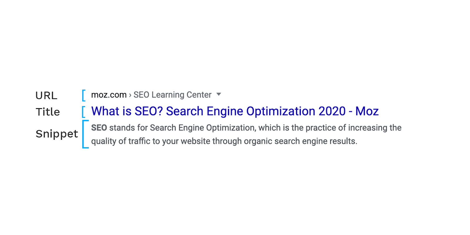 search engine results page anatomy