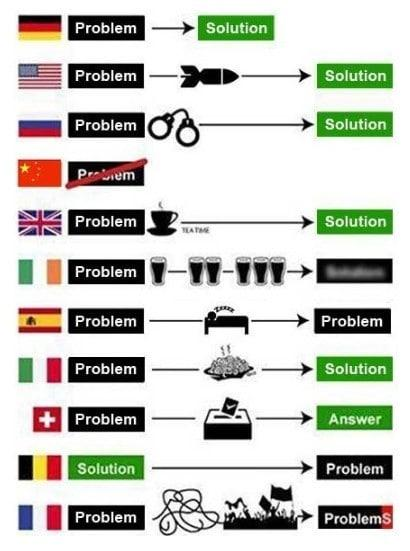France - politique - société - Europe
