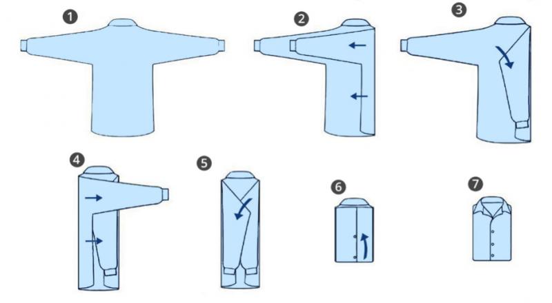 Cách gấp áo sơ mi không bị nhăn - Kiểu gấp 2