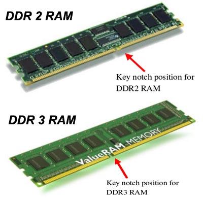 RAM, RAM DDR2, RAM DDR3, رم