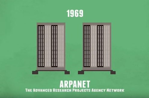 The History of Web Design 1969 computer network