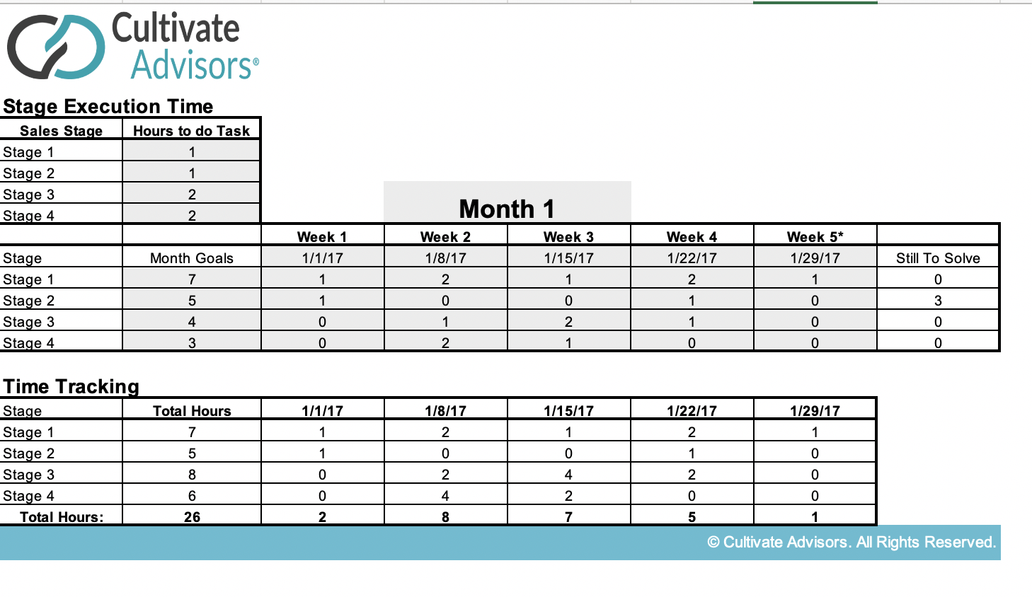 Sales Metric and Conversion Tracker tool stage timeline