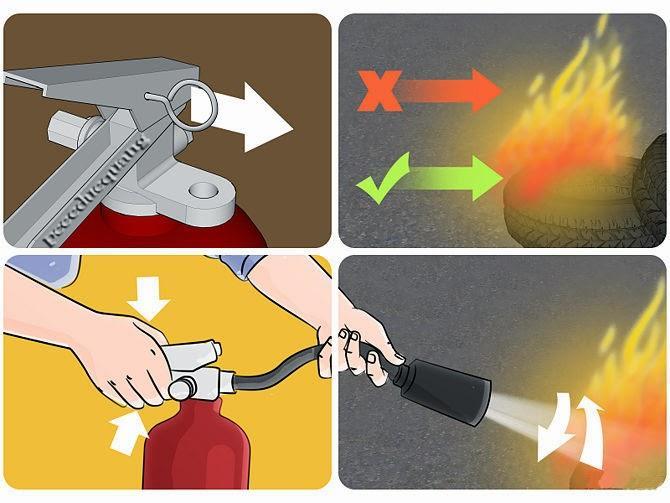 Sử dụng bình chữa cháy hiệu quả