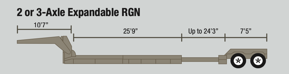 Expandable RGN Trailer