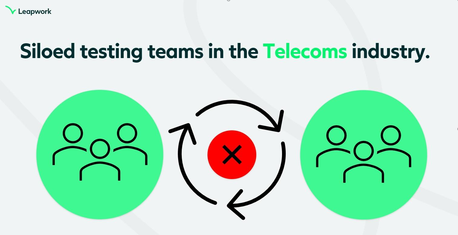 siloed testing teams in telecoms industry