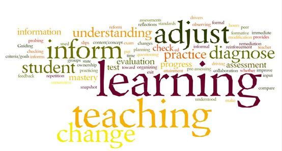 Ide Instructional Coachs Corner Tuesday Teaching Tips Formative