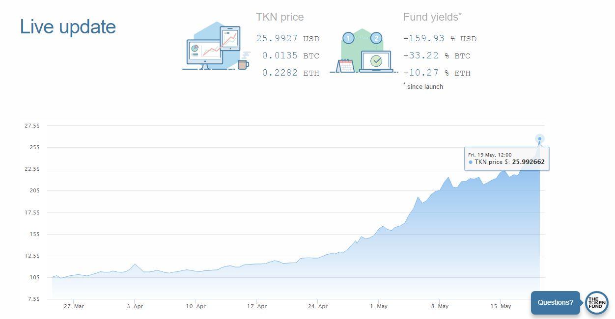 The Token Fund.JPG