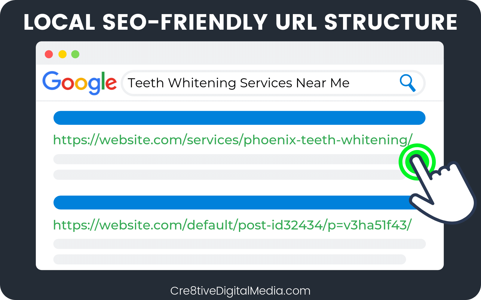 Local SEO-Friendly URL For Dentists on Google