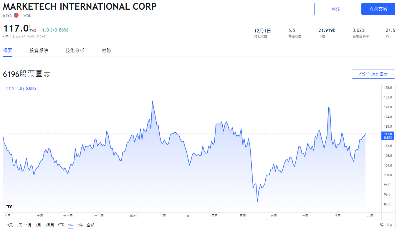 EUV概念股,EUV概念股2020,EUV概念股2021,EUV概念股龍頭,EUV概念股帆宣,EUV概念股股價,EUV概念股台股,台灣EUV概念股,EUV概念股推薦,EUV概念股 股票,EUV概念股清單,EUV概念股是什麼,