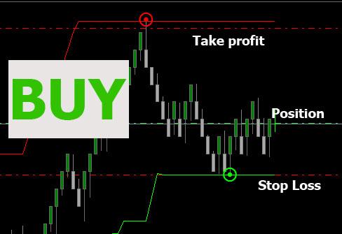 Forex renko street trading system