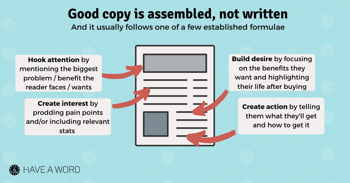 Good copywriting is assembled, not written