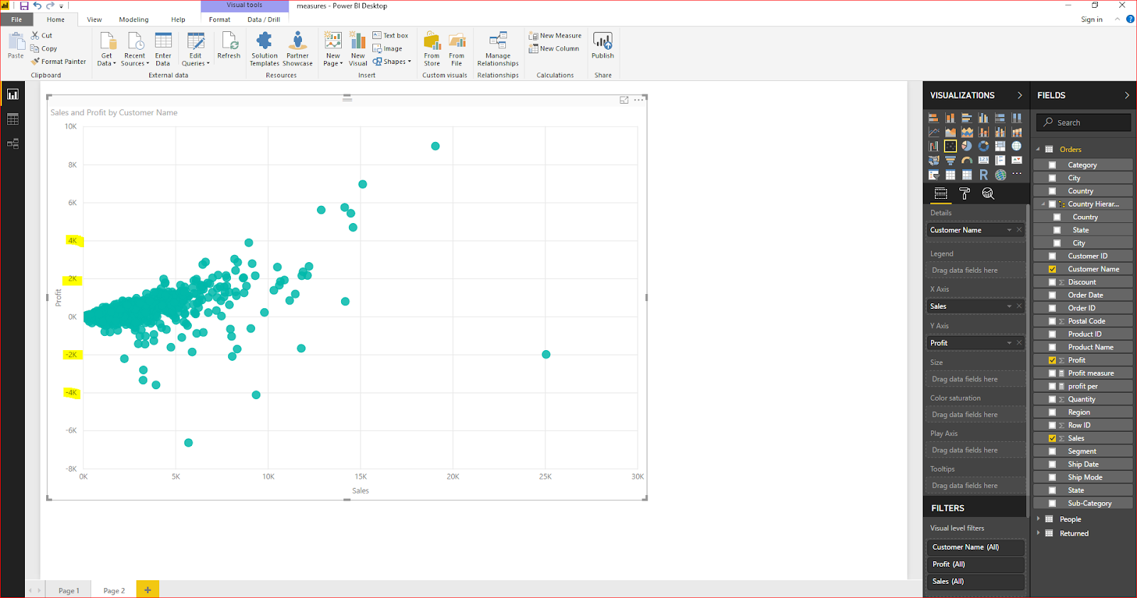 Scatter Plot Chart in Microsoft Power BI 33