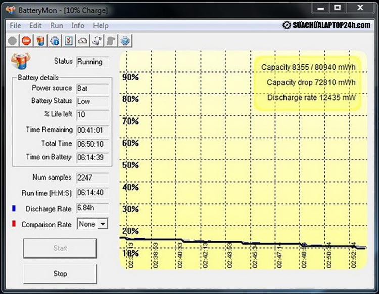 Phần mềm BatteryMon
