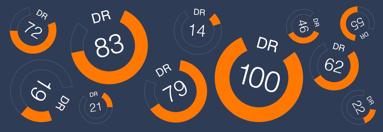 ahrefs domain rating range